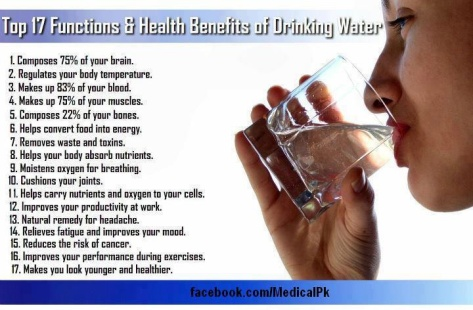Benefits_drinking_water