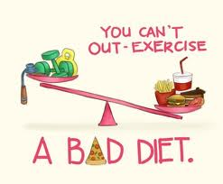 exercis vs diet