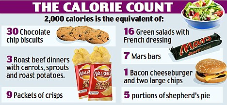 About Calories Healthy Homeboy