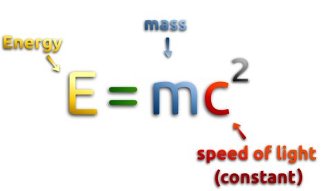 mass_energy_formula_labelled